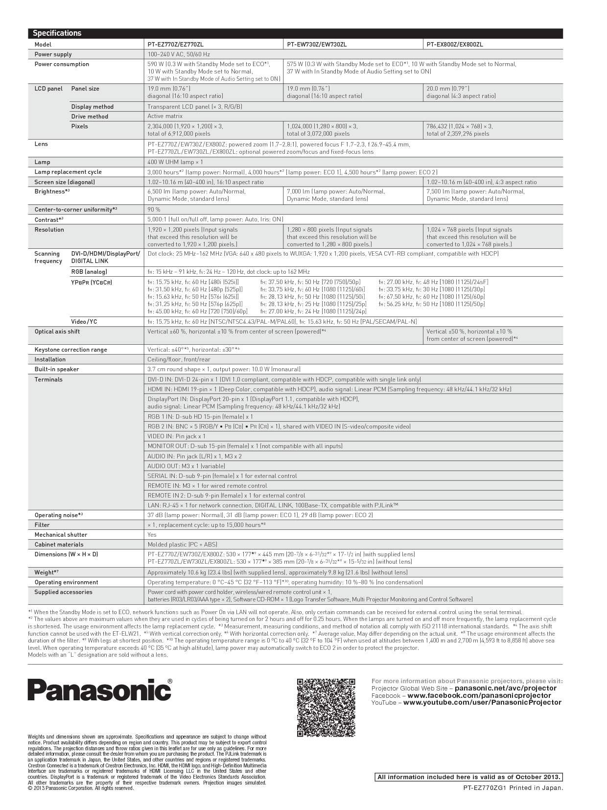 PANASONIC PT-EZ770 | Bigshine Store