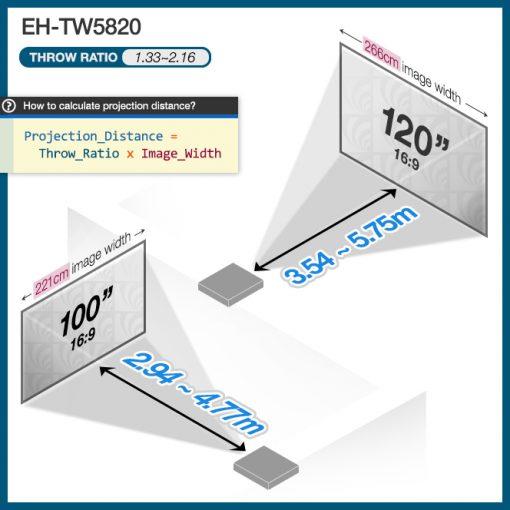 Epson EH-TW5820 Throw Distance Calulation
